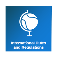 International Tennis Rules and Regulations
